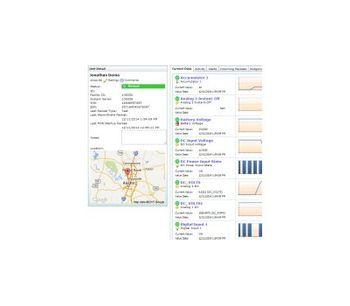 Bullhorn  - Cloud-Based Manager Software
