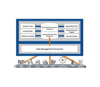 RIPL - Risk Intelligence Platform Software