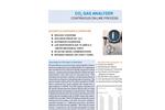 CO2 Process Analyzer- Brochure