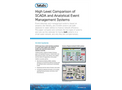 TaKaDu - Event Management Software Brochure