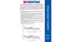 HydroACT - Residual Chlorine Analyzer Brochure